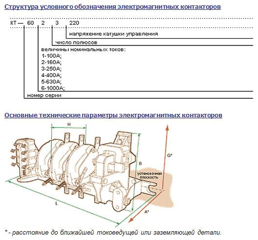Структура условного обозначения КТ6000.